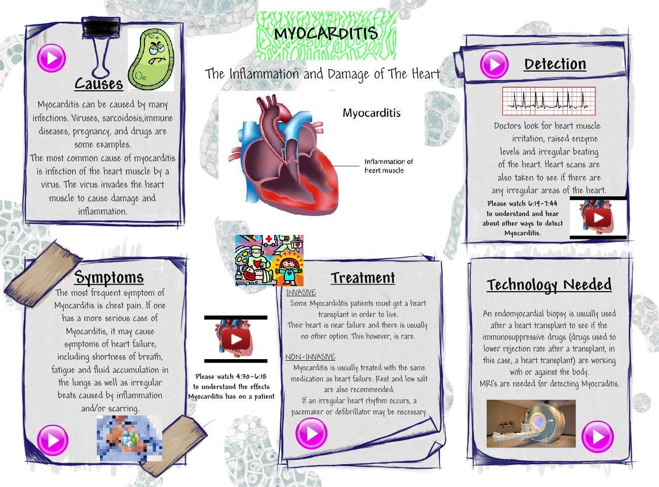 Myocarditis | Nursing :) | Cardiac nursing, Nursing students, Rn nurse