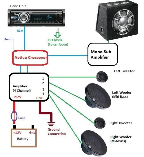 subwoofer wiring guide gfi wiring guide