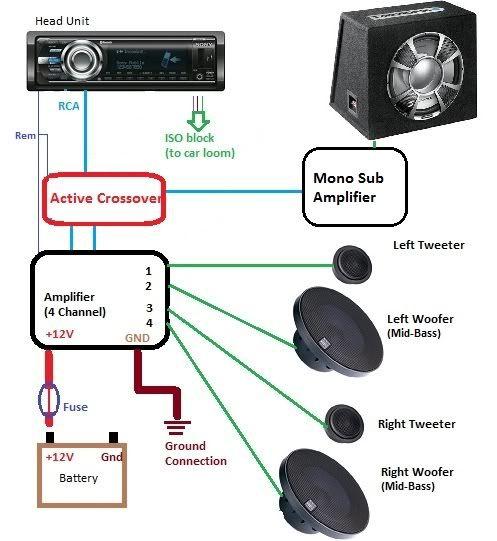 beginers guide to car audio smartmaniacs dress sewing Car Subwoofer Wiring Diagram explore audio smartmaniacs, car audio and more! car subwoofer wiring diagram