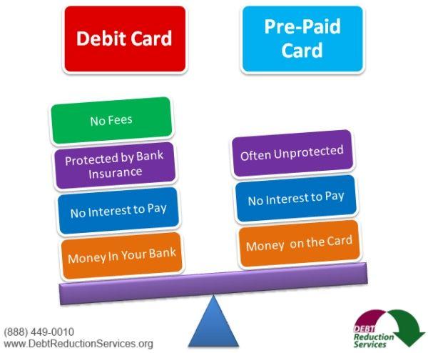 Debit card vs Prepaid Card - a small comparison of similarities