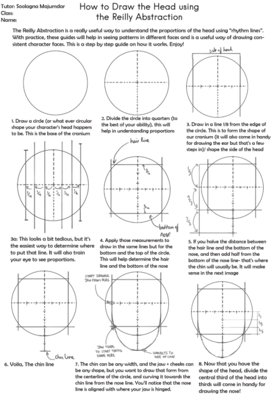 Reilly Abstraction Drawing Tutorial Face Drawing The Human Head Art Tutorials Drawing