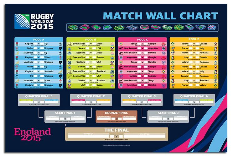 Punctual Rugby World Cup Wall Chart Download Rugby World Cup Interactive Wall Chart Rugby World Cup Draw Chart 2019 Ru Rugby World Cup World Cup Draw World Cup
