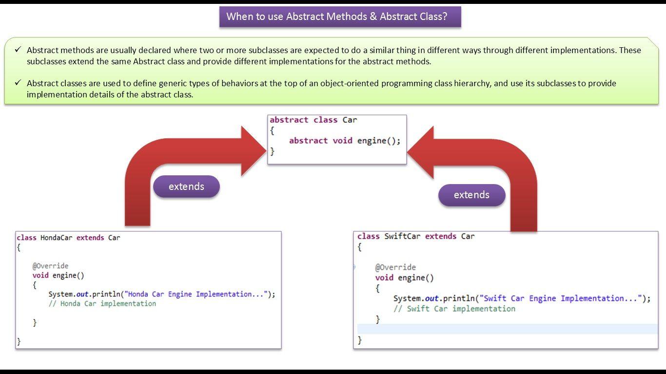 Java ee java tutorial when to use java abstract class and java ee java tutorial when to use java abstract class and abstract method baditri Gallery