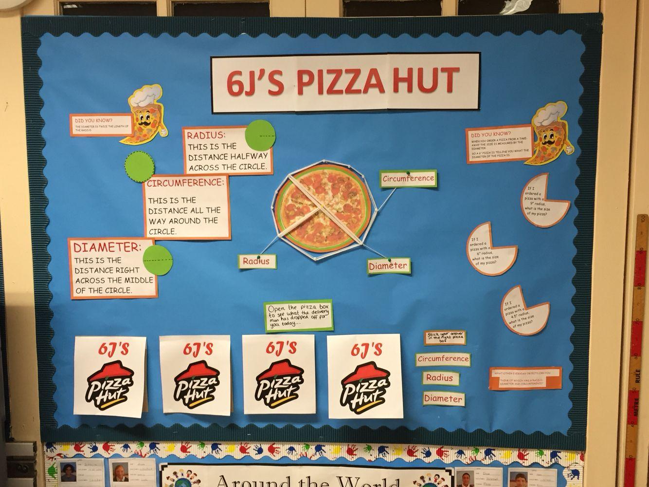 Math Display Board