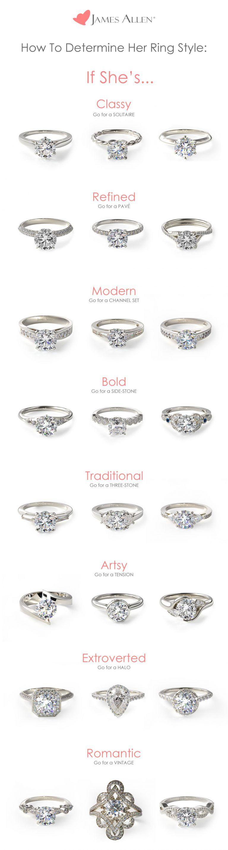 Engagement Rings 101 As Seen On Pinterest -