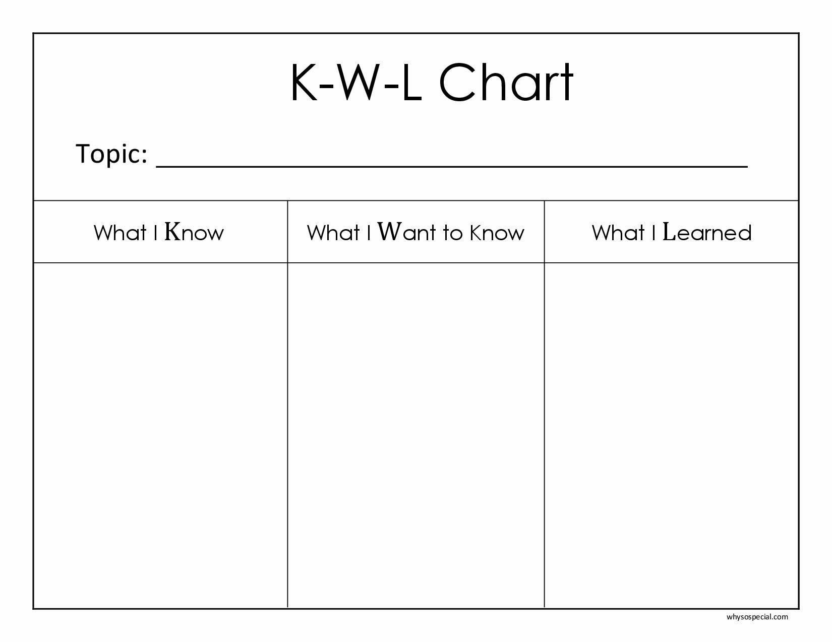 Free Handout The Main Objective Of The K W L Chart Is To