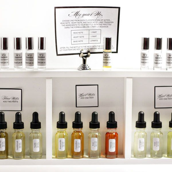 Pin By Deanna Pavlov On Tattoos: Perfume Party Kits For Showers, Weddings And Events