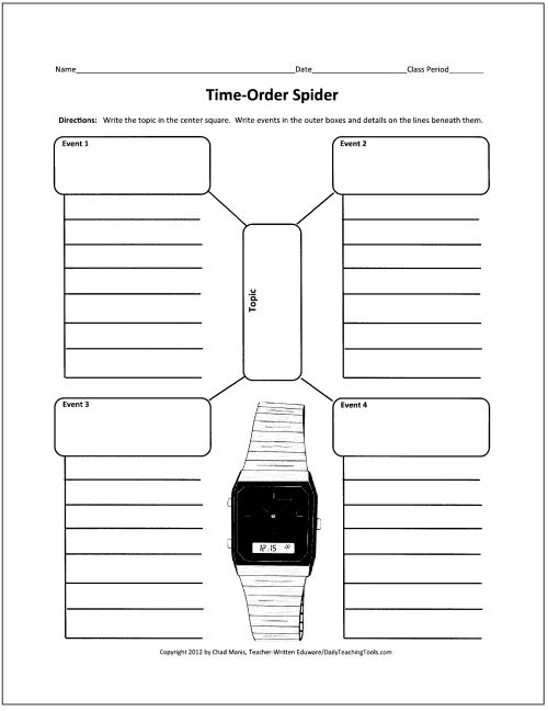 Free Graphic Organizers for Teaching Writing (With images