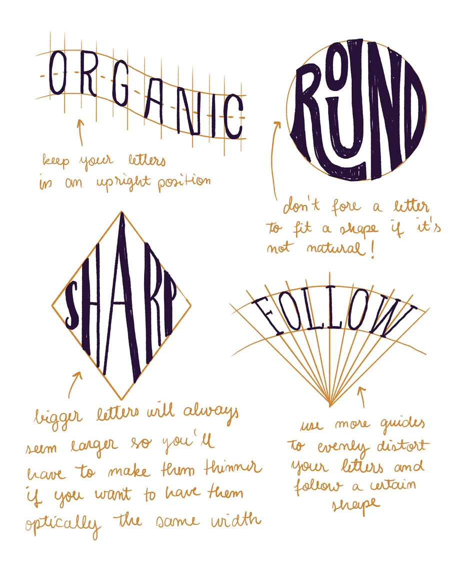 Photo of Advanced hand lettering: A step-by-step guide