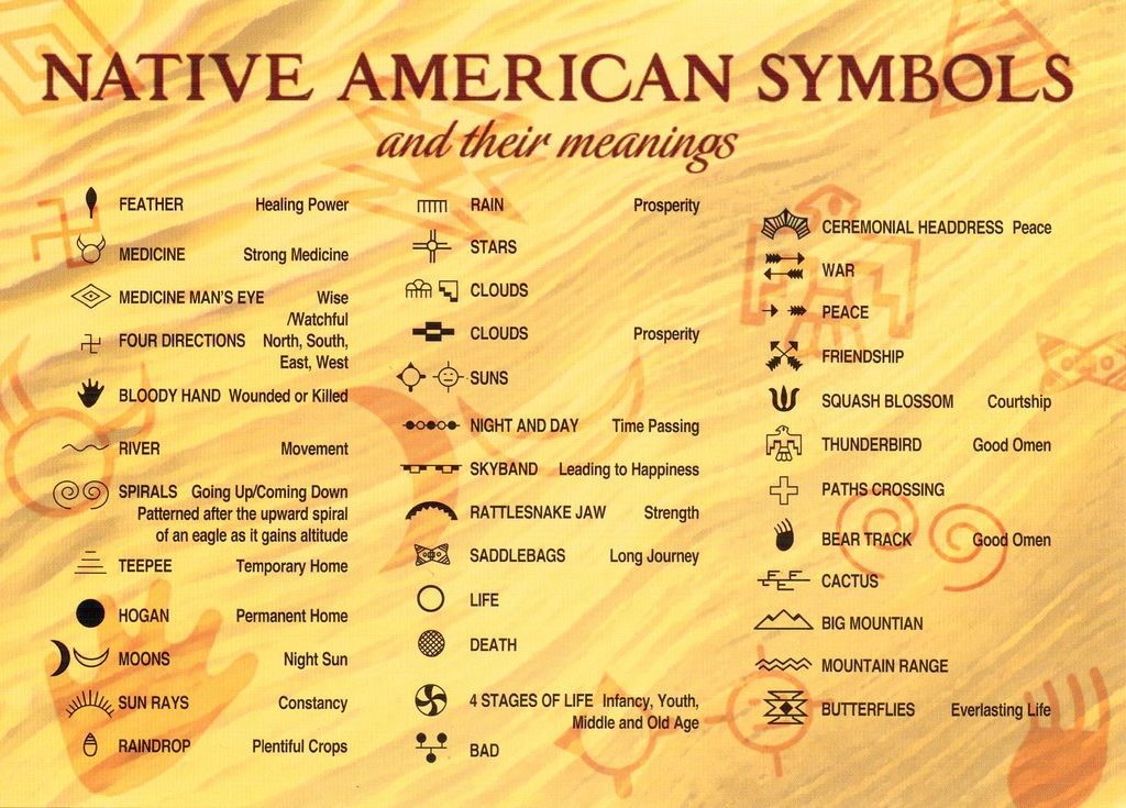 Facts Indian Symbols Native American | by x_xchokex_x | SHINE ...