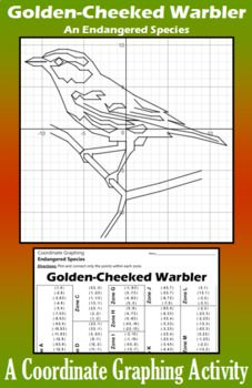 Golden cheeked warbler a coordinate graphing activity graphing golden cheeked warbler a coordinate graphing activity bird warbler bat thecheapjerseys Images