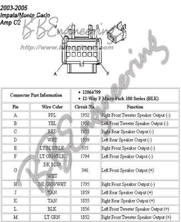 Ford Factory Amplifier Wiring Diagram | Impala, 2005 ...