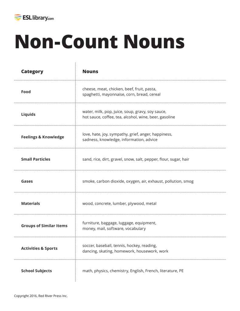 worksheet Count And Noncount Nouns Worksheet 2016 03 07 non count nouns teaching english adults teens nouns