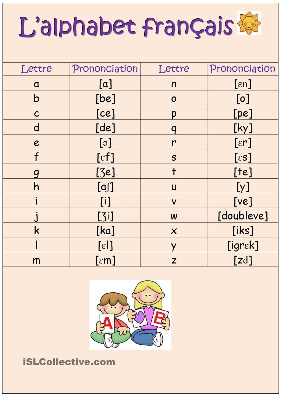 Phonétique Lalphabet Apprendre Langlais Prononciation