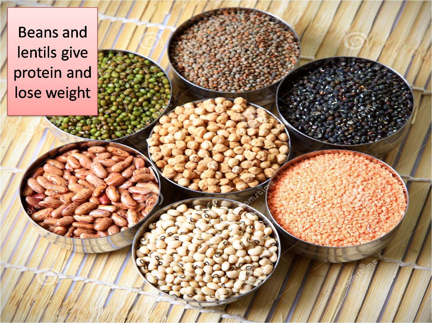 Can Beans And Lentils Alone Fulfil My Daily Protein Requirement Beans And Lentils Are Good Sources Of Protein If Good Sources Of Protein Canned Beans Lentils