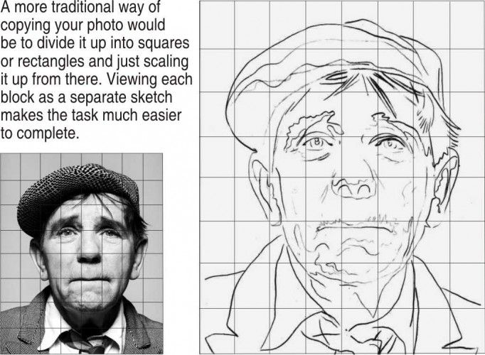 How To Draw A Portrait Grid Method