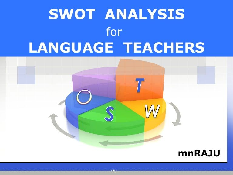 A Presentation On Swot Analysis With Examples Relevant To Language