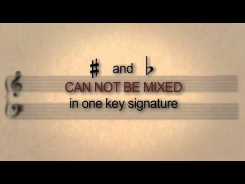 Lesson 8: Natural sign, more on accidentals and key signature | Reading music | Khan Academy