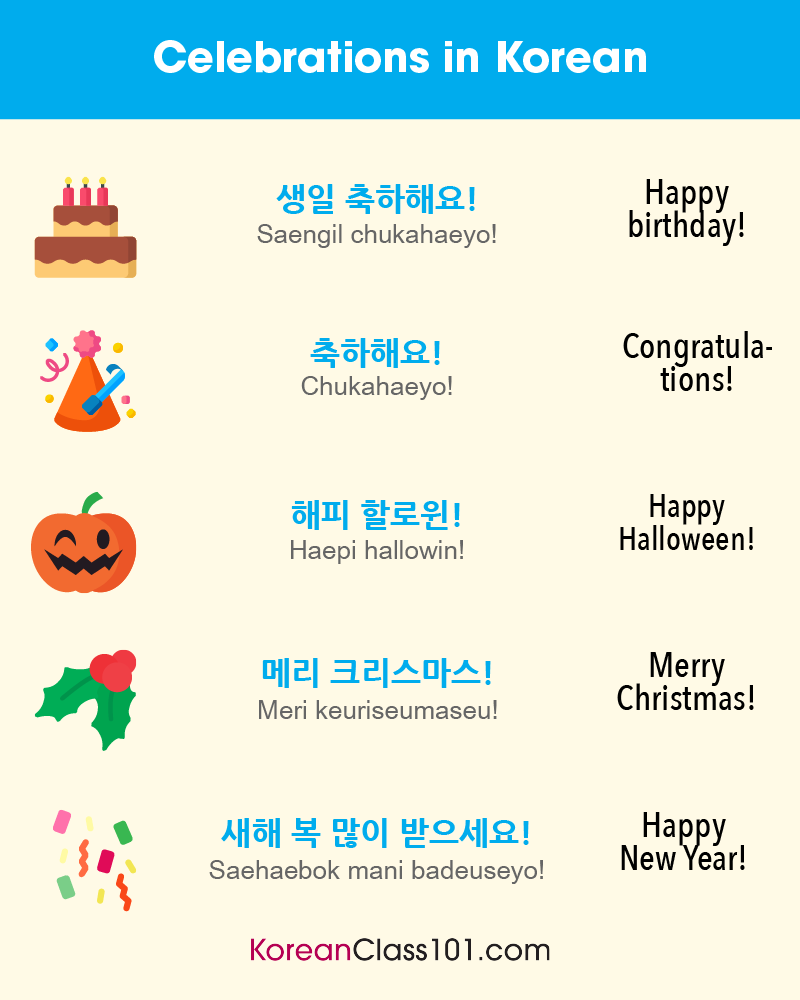 Learn Korean Koreanclass101 Com Korean Language Learning Korean Language Learn Korean