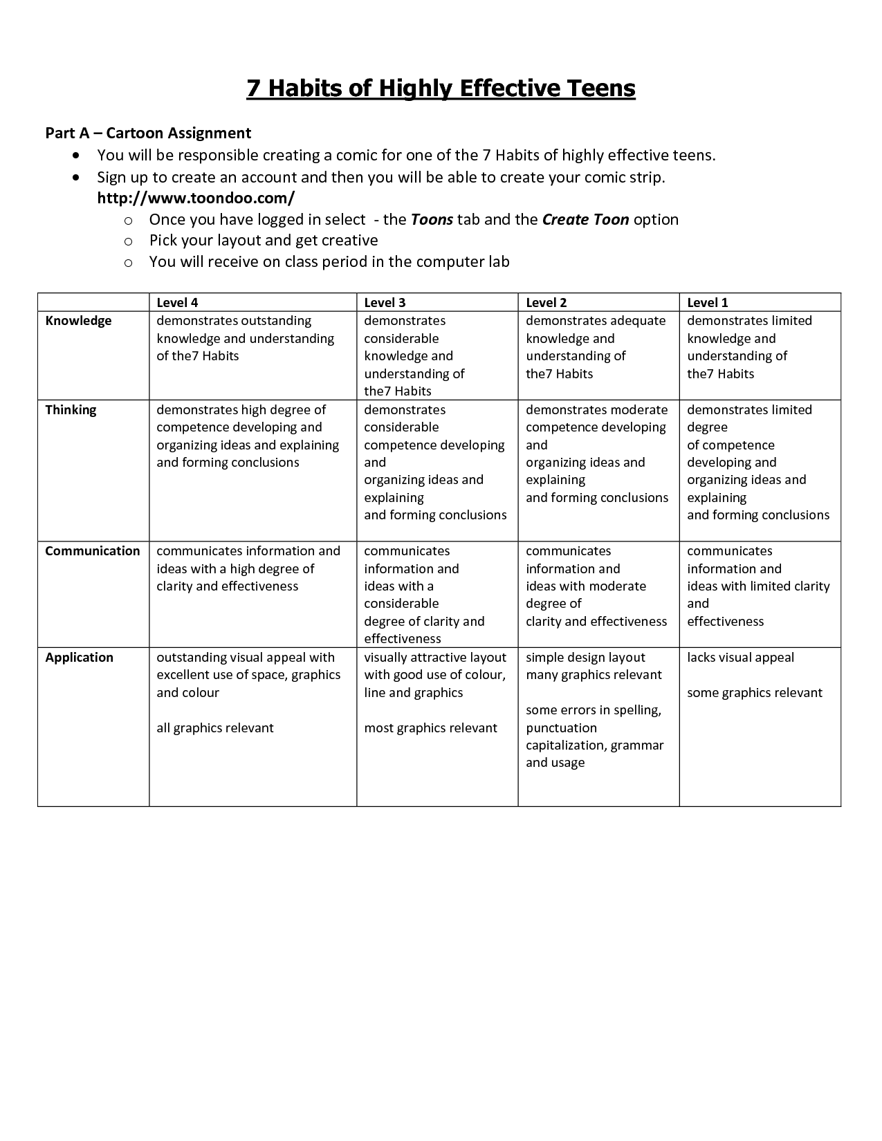 Habit 2 Worksheet