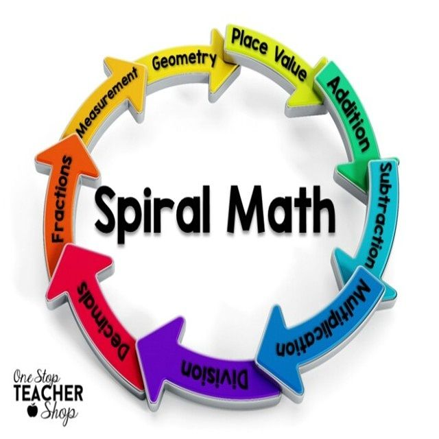 Learn about Spiraling in the classroom and why every teacher should be doing it.
