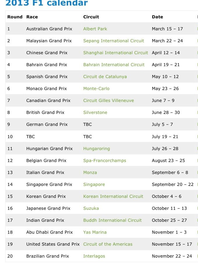 Calendario F1 - 2013