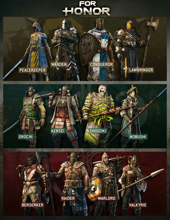 for honor factions