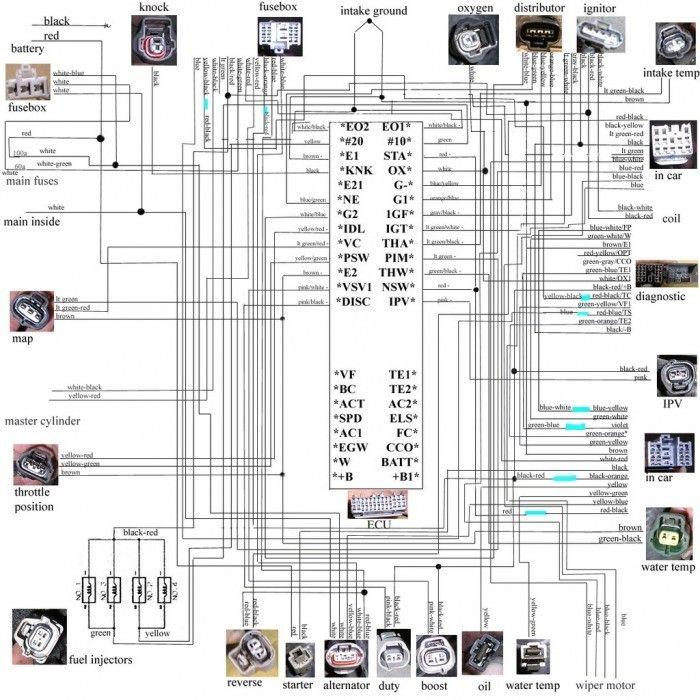 Diagramas De Cableado Gratuitos 2 Toyota Starlet Electrical Wiring Diagram Electrical Diagram