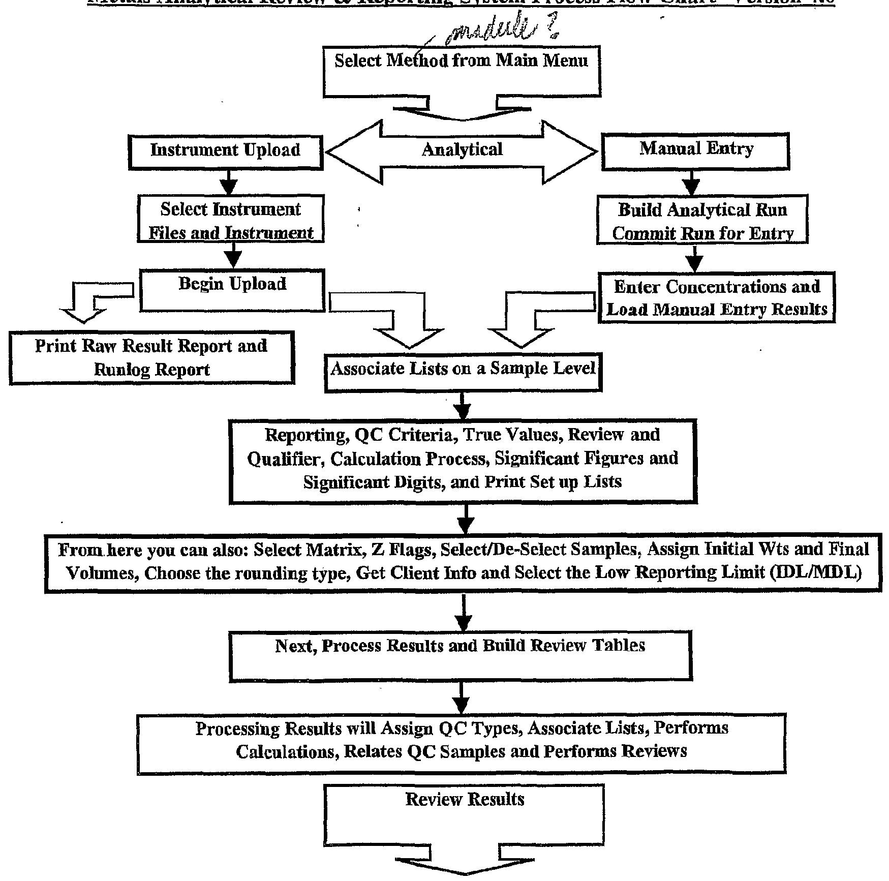 Scientific Digestive System Flow Chart Answers Free