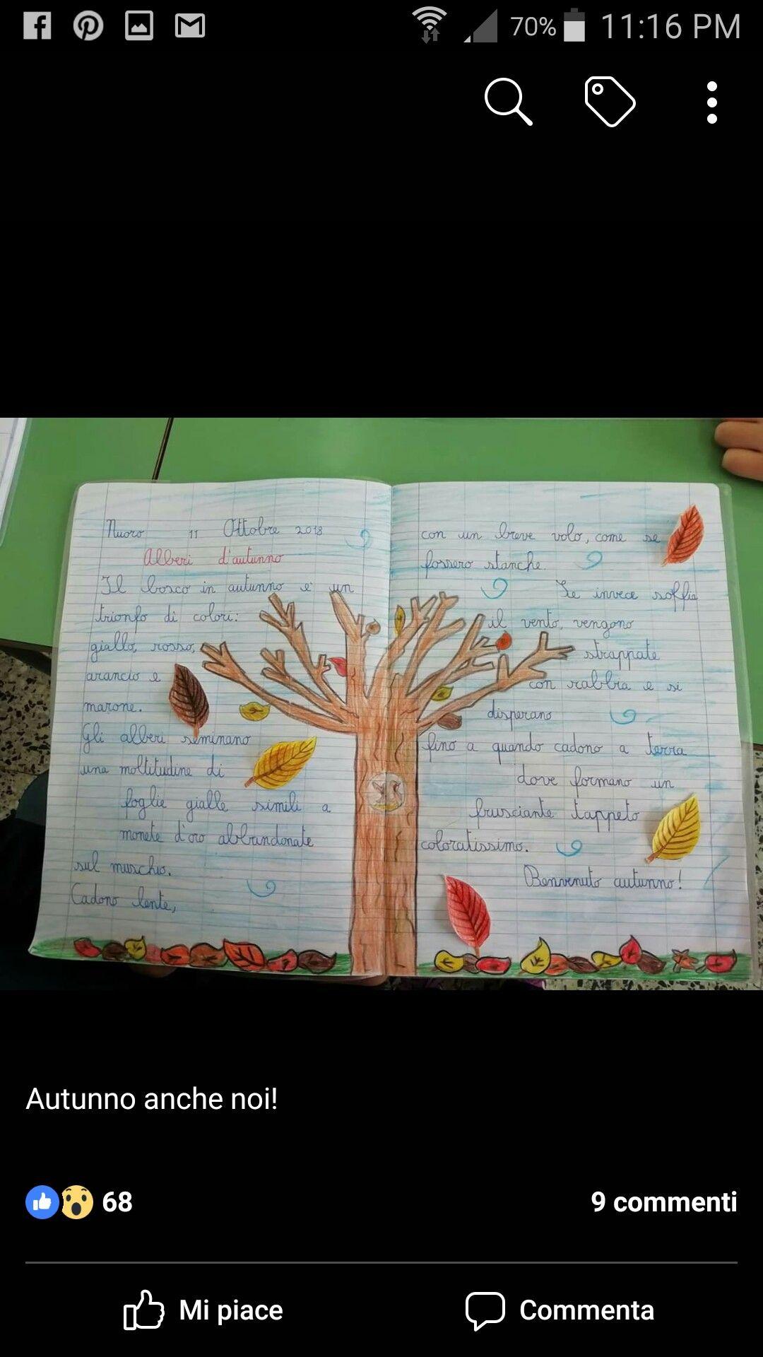 Pin Di Maria Angela Rossi Su Scuola Scuola