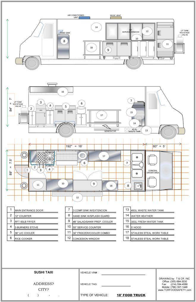 CAD equipment floor plan - Food Trucks For Sale Used Food Trucks - fresh blueprint 3 commercial