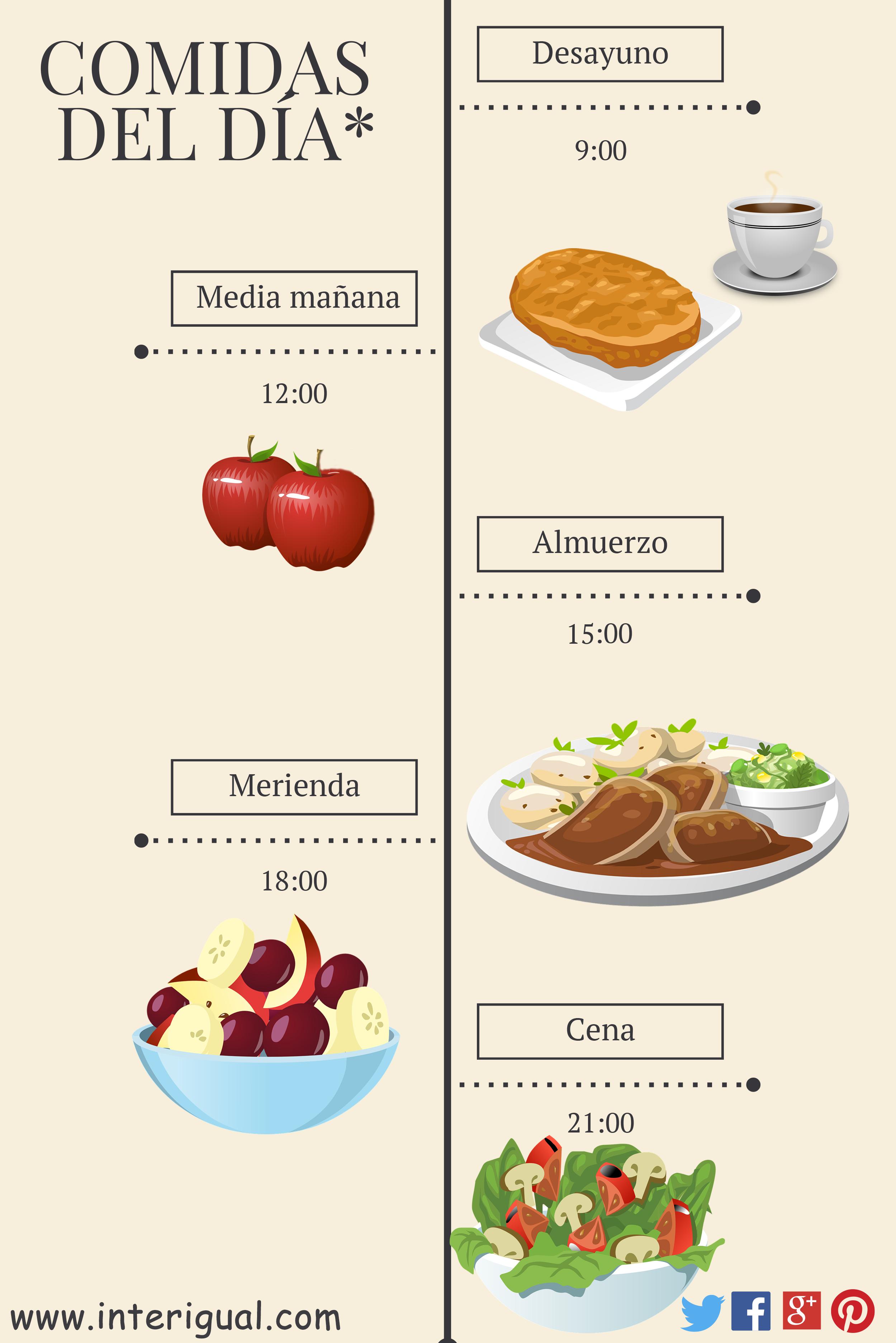 """Por supuesto, muchas personas desayunan más temprano. También, según las zonas, a la comida de media mañana se le llama """"almuerzo"""", y a la comida principal, entre las 14'00 y las 15'00, se le llama """"comida""""."""