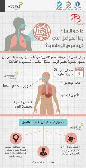 Pin By Mahmood The Angel On أعشاب وعلاجات Health Respiratory Diseases Health Food