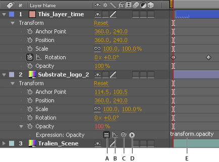 Expression interface in the Timeline panel in layer bar mode