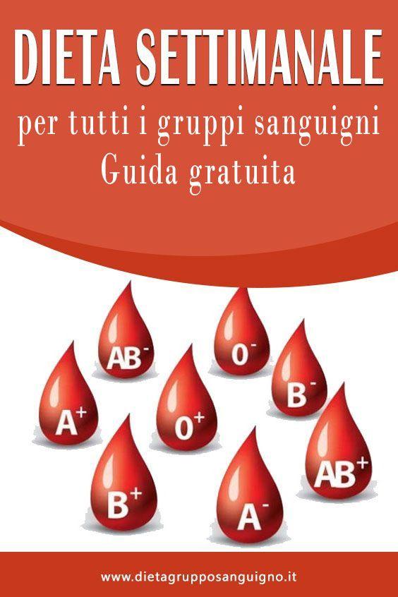 menu settimanale dieta gruppo sanguigno o positivo