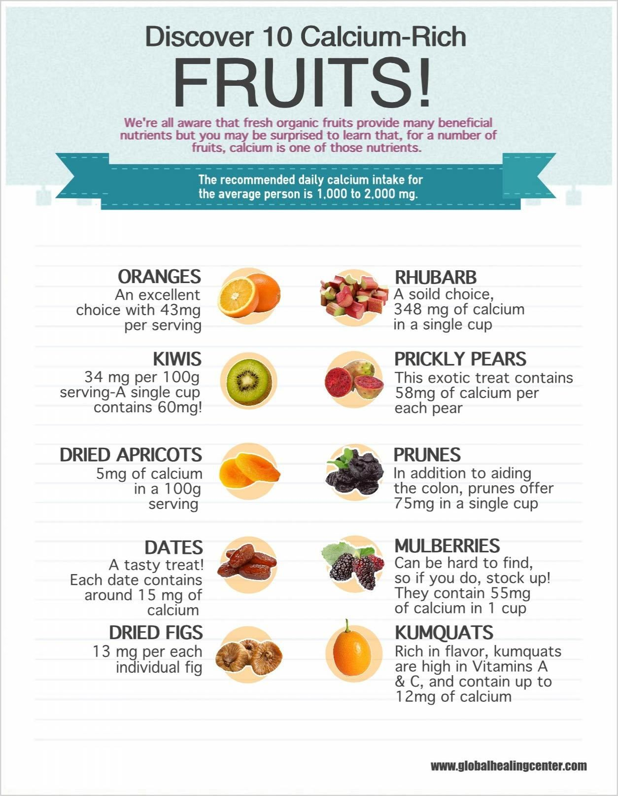 What foods contain calcium