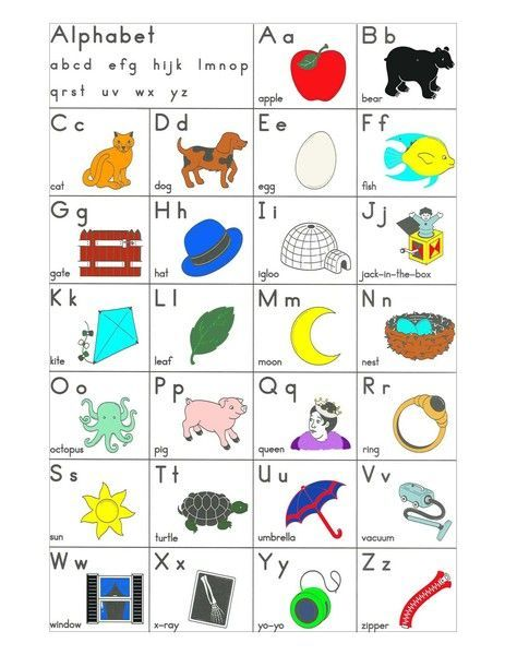 This chart is used to teach beginning readers the letters and - phonics alphabet chart