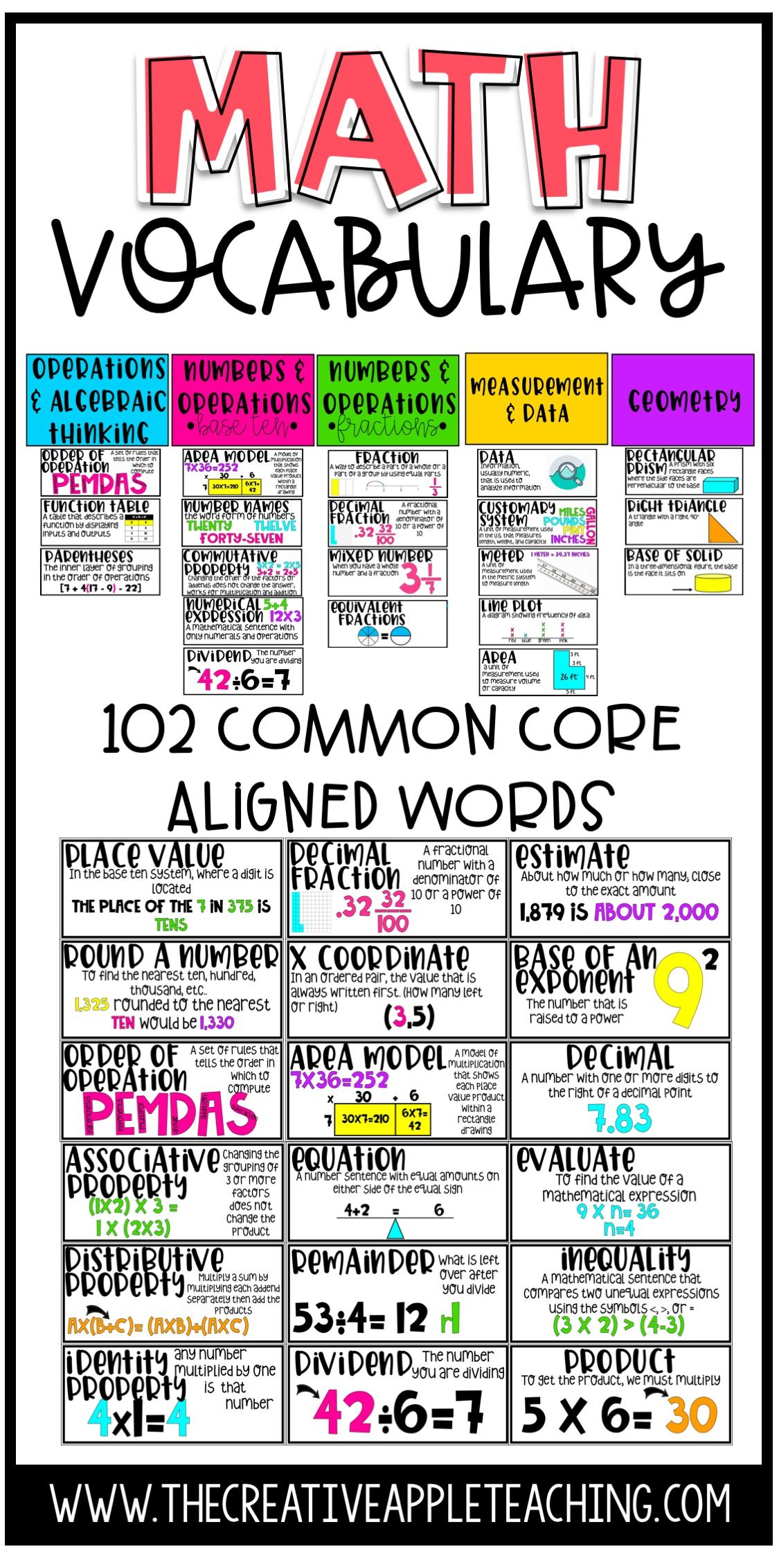 Common Core Math Vocabulary Word Wall 5th Grade In