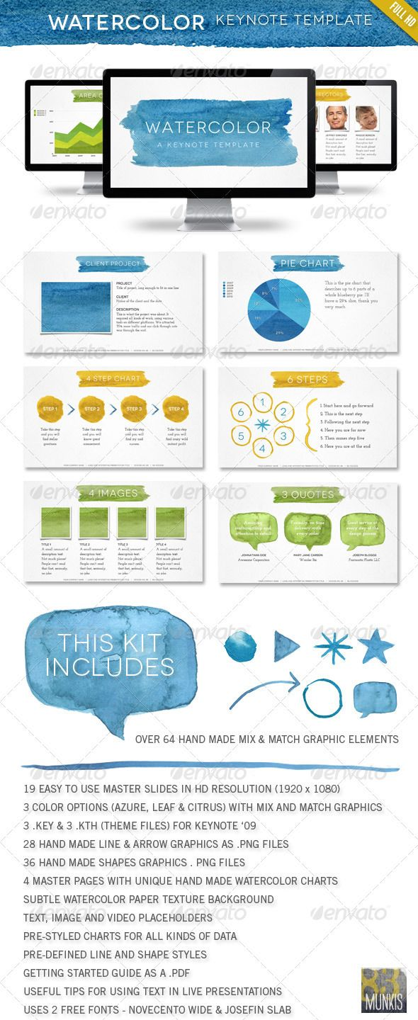 Watercolor Keynote Template  Keynote Presentation Templates And