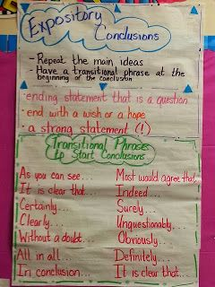 Expository Conclusions Anchor Chart  Anchor Charts  Writing Anchor  Expository Conclusions Anchor Chart Make A Powerpoint Online also Fifth Business Essays  Sample Essay High School