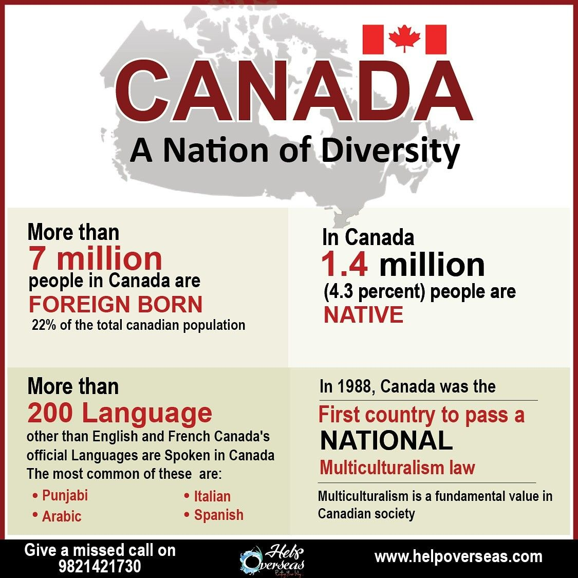 Canada A Nation Of Diversity Apply Today Settle In Canada National How To Apply Canada