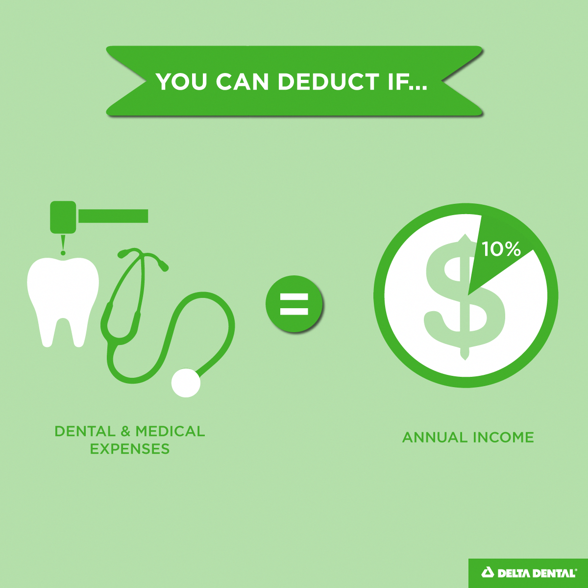 Last Minute Tax Tip: You Can Deduct Medical And Dental