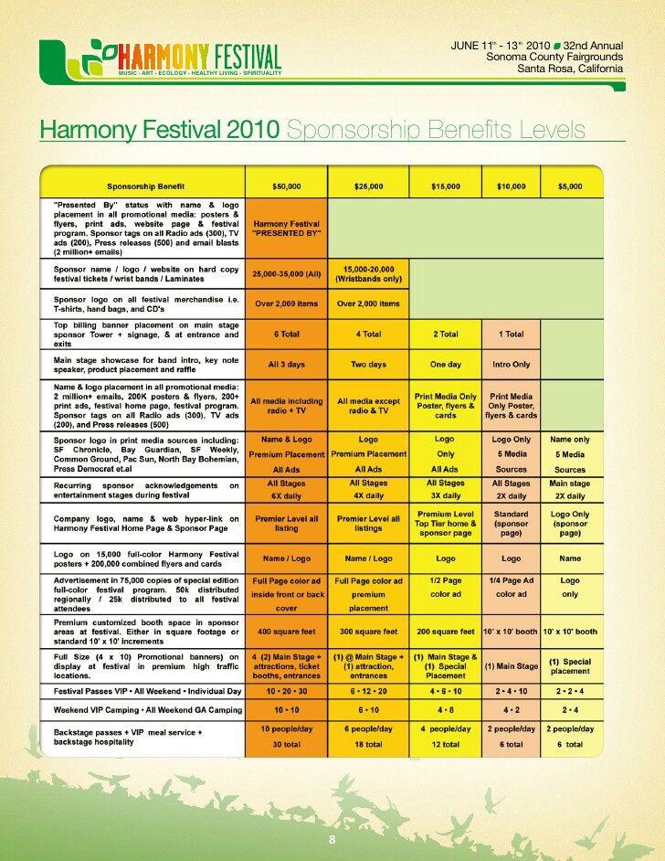 Music Festival Sponsorship Tiers Sponsorship Package
