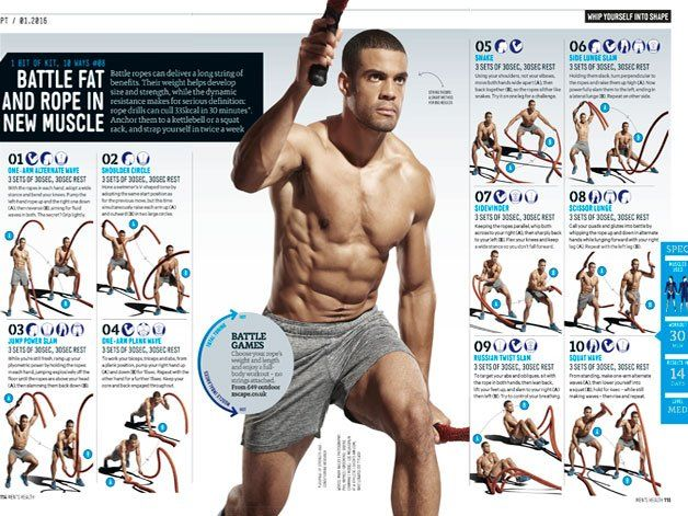Battle Ropes Battle Rope Workout Strength Workout Trx Full Body Workout