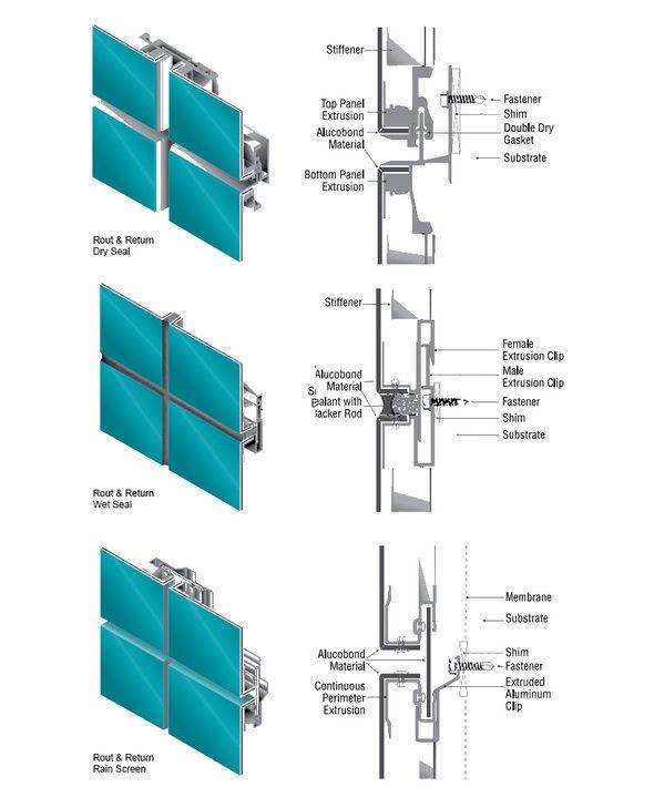Bsi 054 Risky Business High Risk Walls Precast Concrete Panels Concrete Wall Panels Precast Concrete