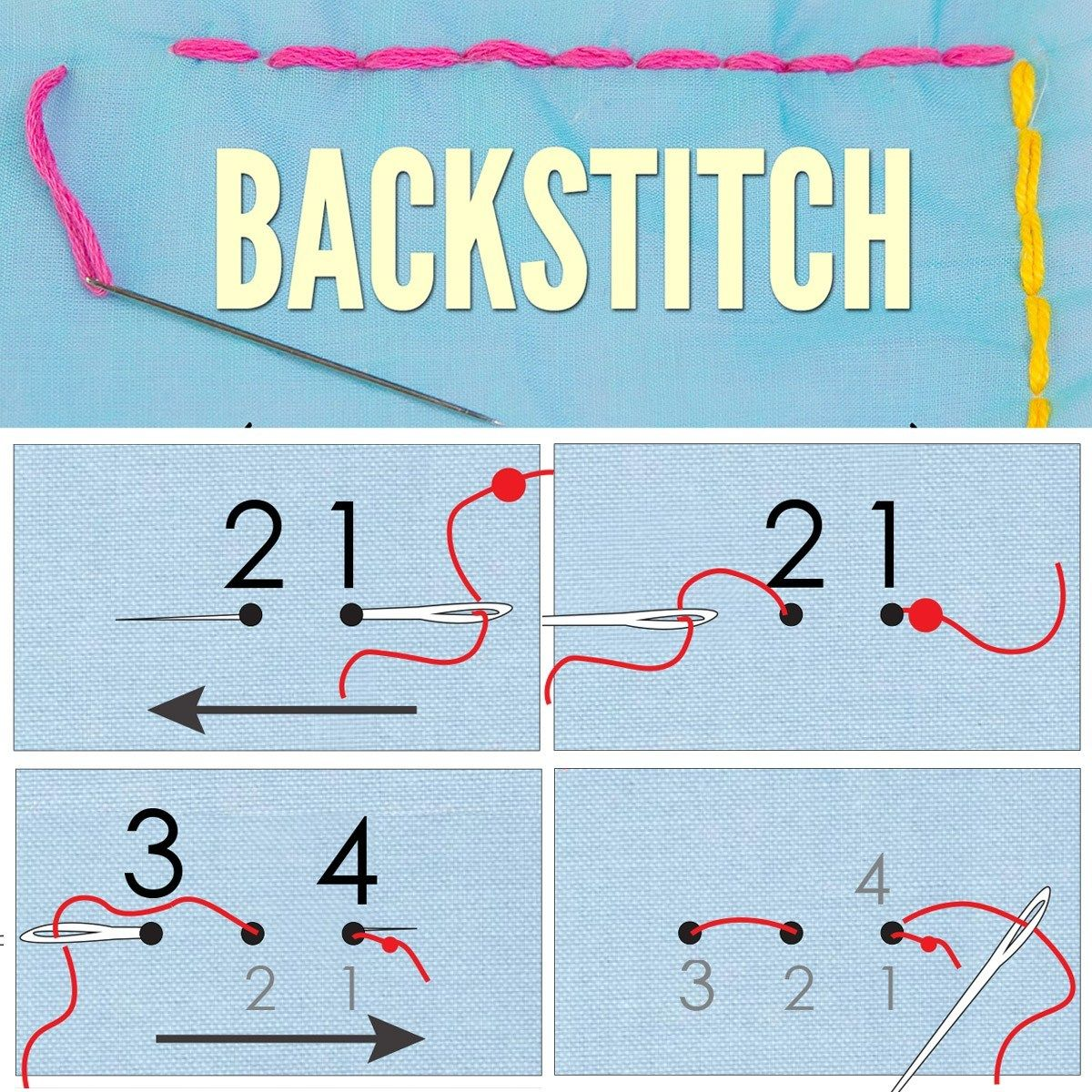 Backstitch How To Backstitch Step By Step Treasurie Primitive Stitchery Primitive Embroidery Stitchery