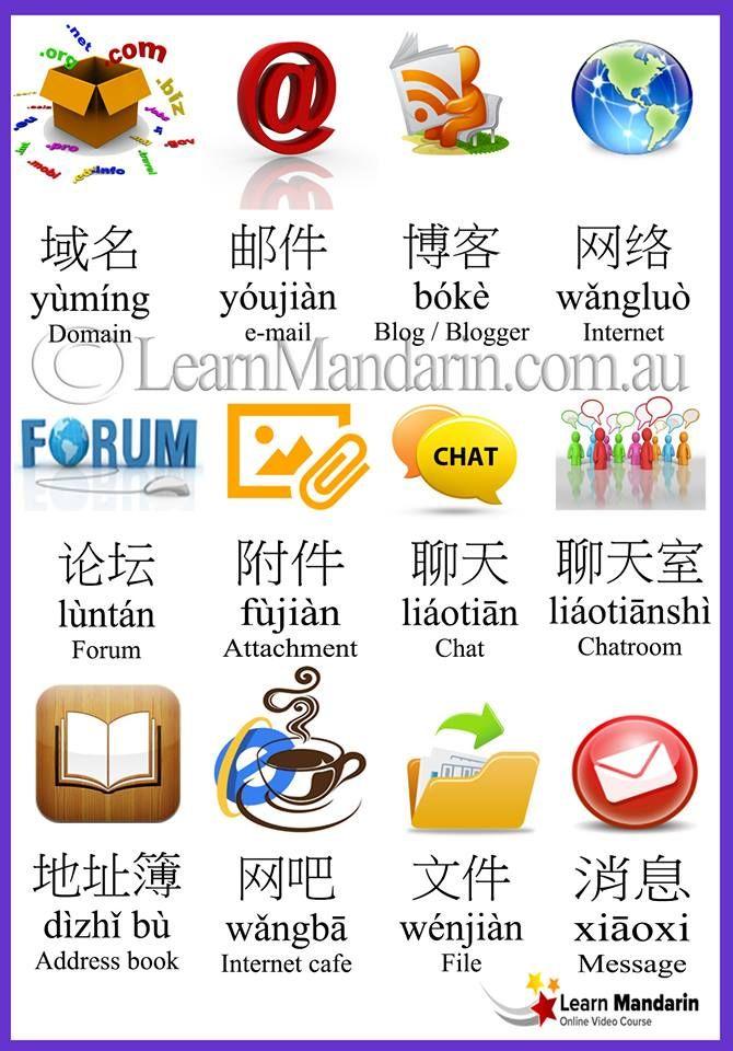 Learn Mandarin Timeline Photos Facebook Mandarin Chinese Learning Chinese Language Learning Mandarin Chinese Languages
