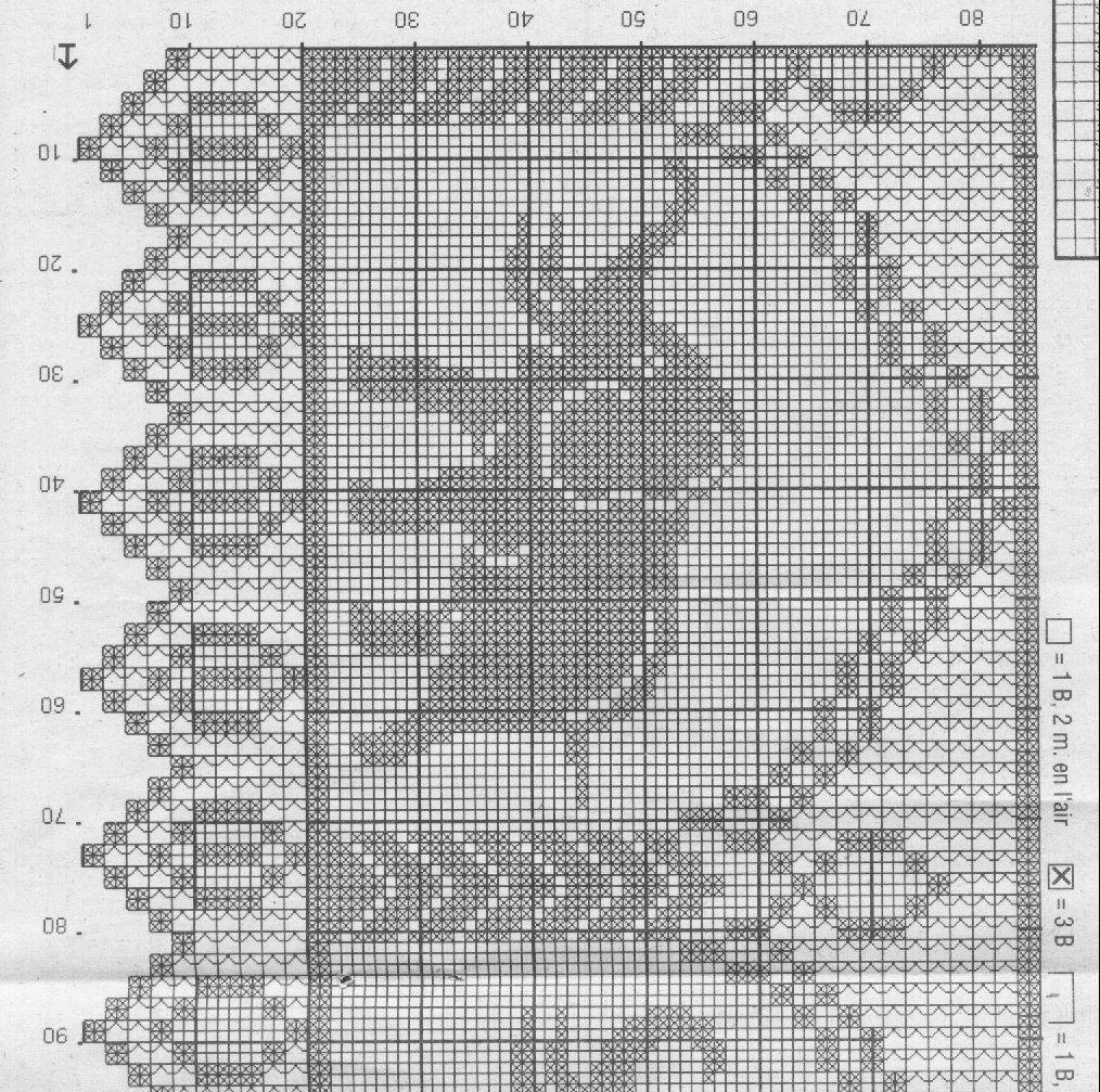 bildergebnis f r fileth keln gardinen vorlagen kostenlos h keln h keln gardinen h keln und. Black Bedroom Furniture Sets. Home Design Ideas