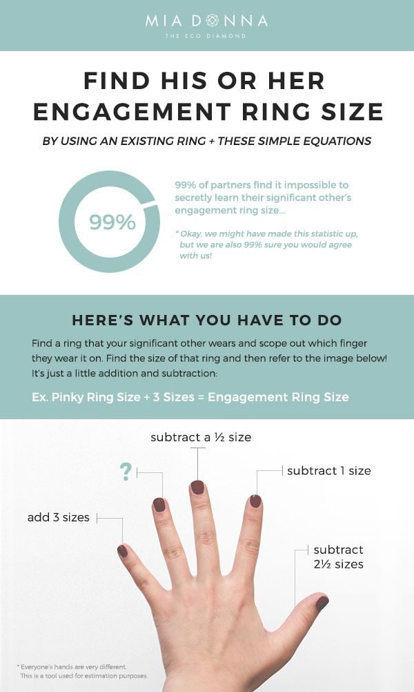 How To Secretly Find Ring Size