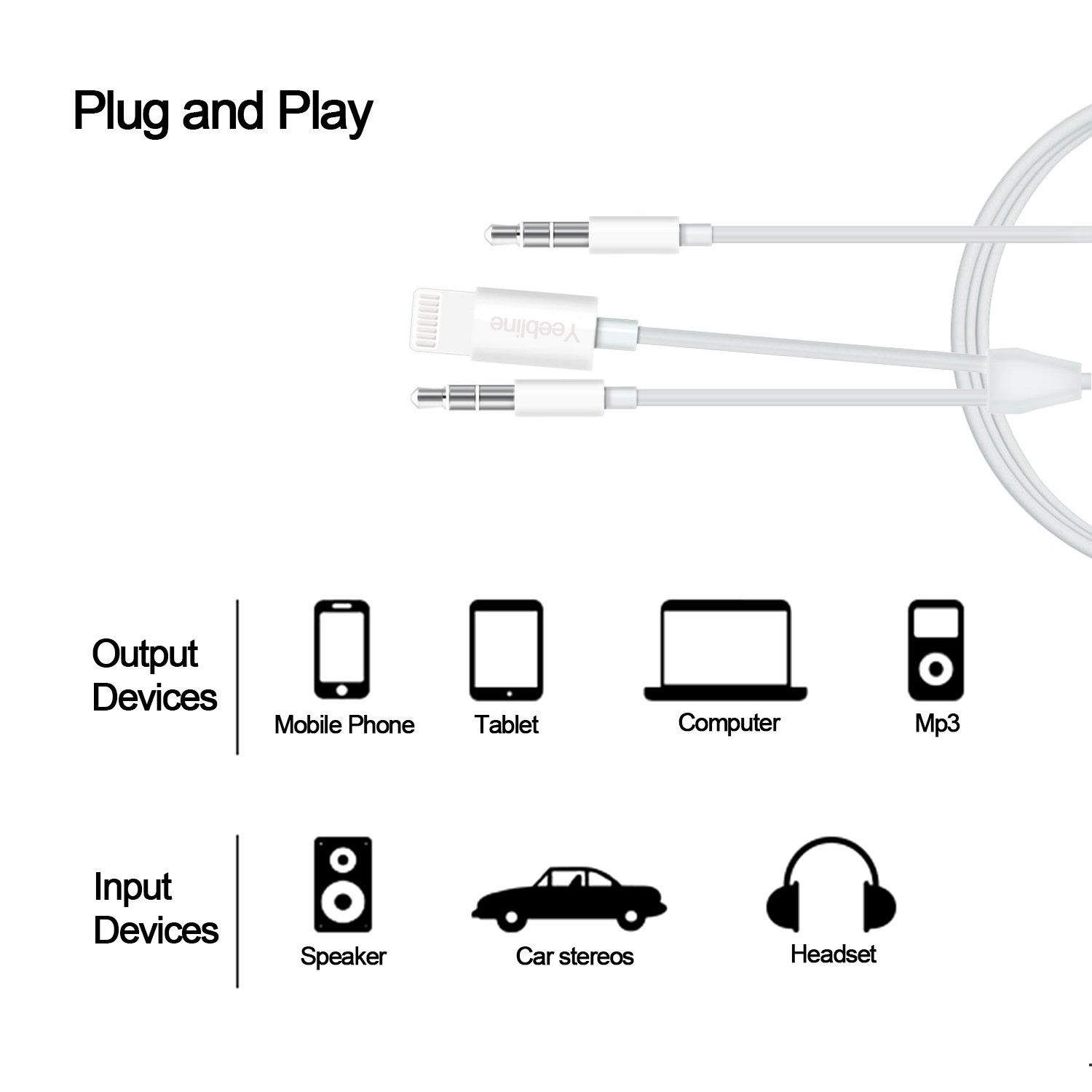 Iphone X Aux Cable Yeebline Lightning To 35mm Audio Adapter Android Schematic With Male Extend 35